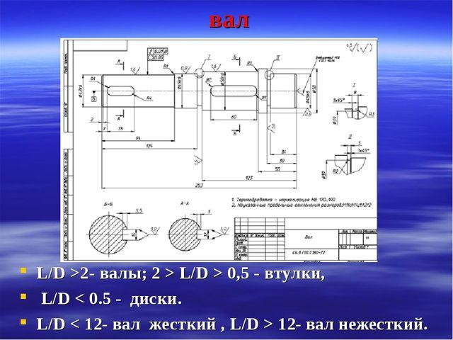 вал L/D >2- валы; 2 > L/D > 0,5 - втулки, L/D < 0.5 - диски. L/D < 12- вал ж...