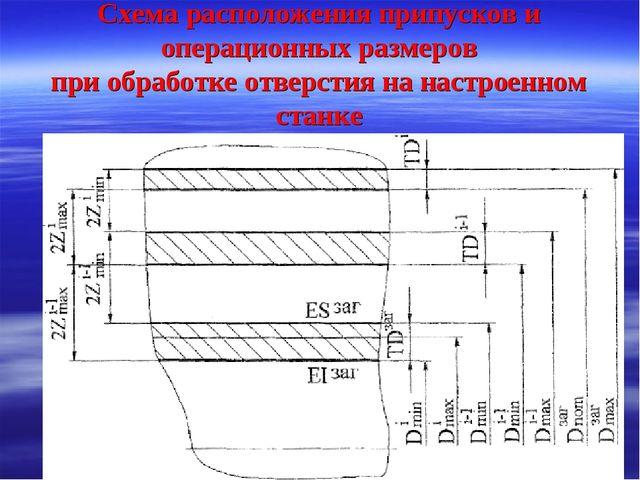 Схема расположения припусков и операционных размеров при обработке отверстия...