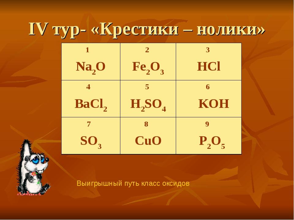 IV тур- «Крестики – нолики» Выигрышный путь класс оксидов 1 Na2O2 Fe2O33 HC...