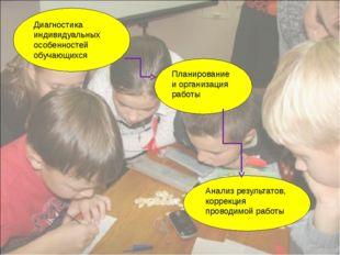 Диагностика индивидуальных особенностей обучающихся Планирование и организац
