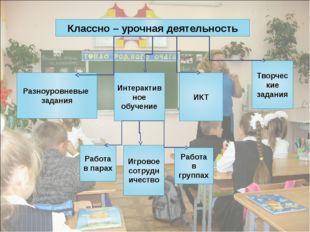 Классно – урочная деятельность ИКТ Интерактивное обучение Творческие задания