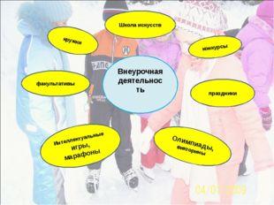 Внеурочная деятельность кружки праздники Олимпиады, викторины Интеллектуальн