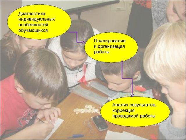 Диагностика индивидуальных особенностей обучающихся Планирование и организац...