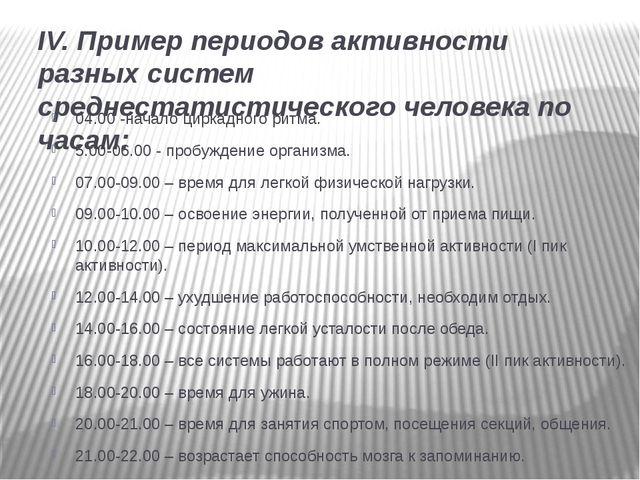 IV. Пример периодов активности разных систем среднестатистического человека п...