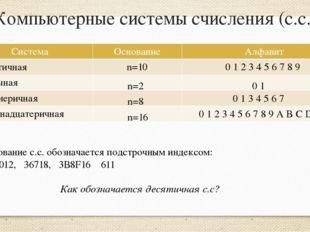 Компьютерные системы счисления (с.с.) n=2 n=8 n=16 0 1 0 1 3 4 5 6 7 0 1 2 3