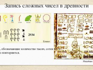 Запись сложных чисел в древности 2934 Знаки, обозначающие количество тысяч, с