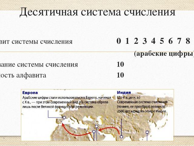 Десятичная система счисления Алфавит системы счисления 0 1 2 3 4 5 6 7 8 9...