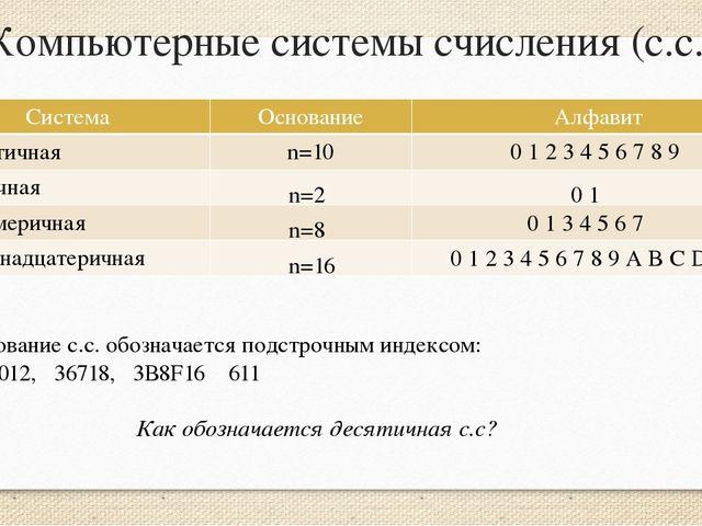 Компьютерные системы счисления (с.с.) n=2 n=8 n=16 0 1 0 1 3 4 5 6 7 0 1 2 3...