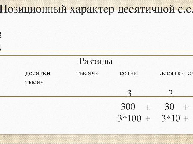 Позиционный характер десятичной с.с. 333 32478 Разряды сотнидесяткитысячи...