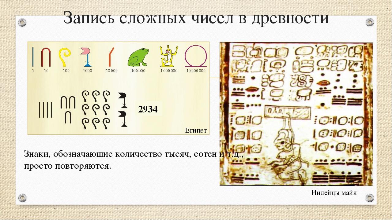 Запись сложных чисел в древности 2934 Знаки, обозначающие количество тысяч, с...