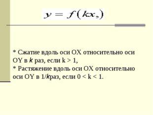 * Сжатие вдоль оси OX относительно оси OY вkраз, если k > 1, * Растяжение в