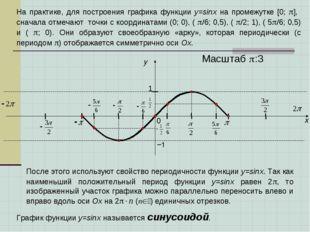 x y 1 0 Масштаб :3 На практике, для построения графика функции у=sinx на про