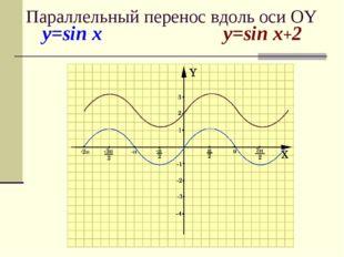 y=sin x y=sin x+2 Параллельный перенос вдоль оси OY