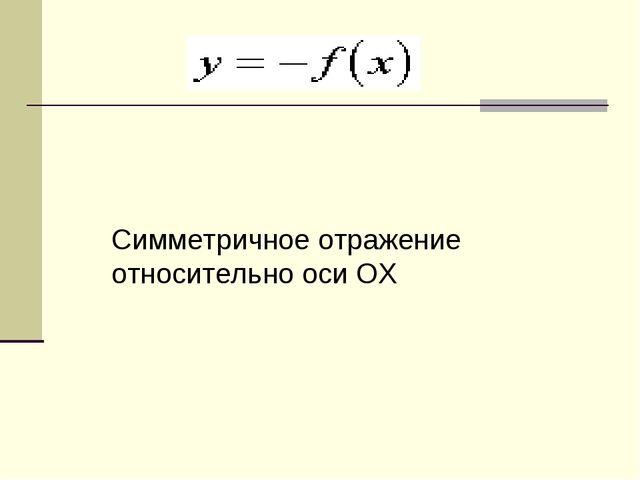 Симметричное отражение относительно оси OX