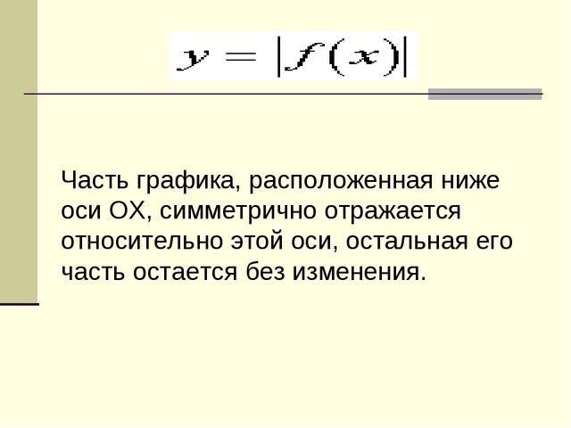 Часть графика, расположенная ниже оси OX, симметрично отражается относительно...