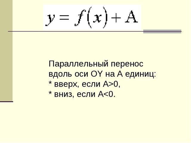 Параллельный перенос вдоль оси OY на A единиц: * вверх, если А>0, * вниз, если А