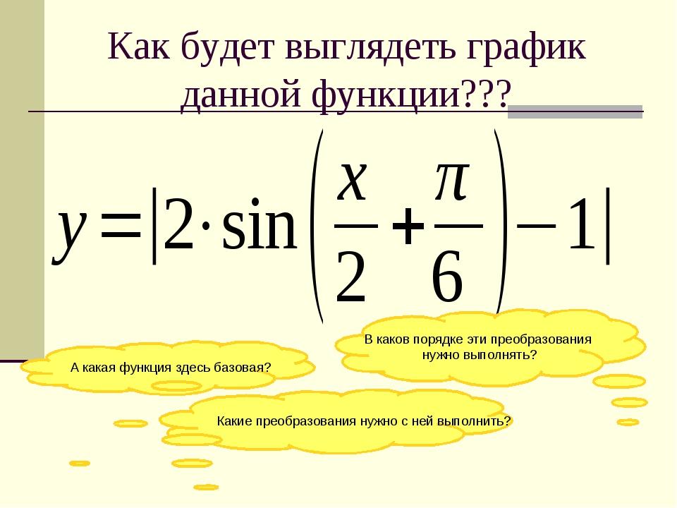 Как будет выглядеть график данной функции??? А какая функция здесь базовая? К...