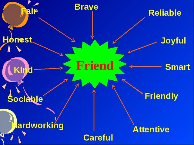 Friend Honest Kind Hardworking Careful Joyful Smart Sociable Attentive Friend...