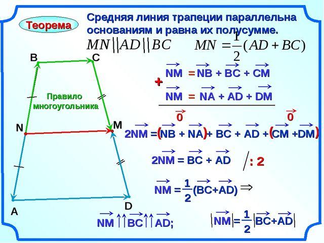 Правило многоугольника Теорема Средняя линия трапеции параллельна основаниям...