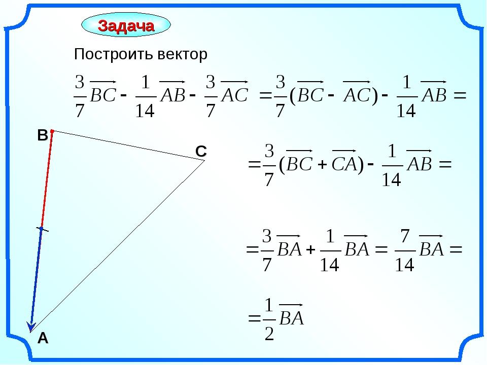 Задача Построить вектор С А В