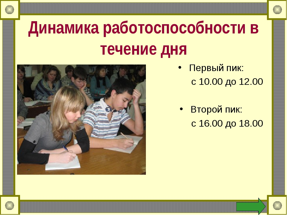 Динамика работоспособности в течение дня Первый пик: с 10.00 до 12.00 Второй...