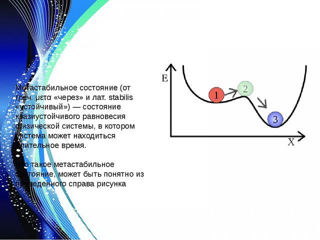 Метастабильное состояние (от греч. μετα «через» и лат. stabilis «устойчивый»)...