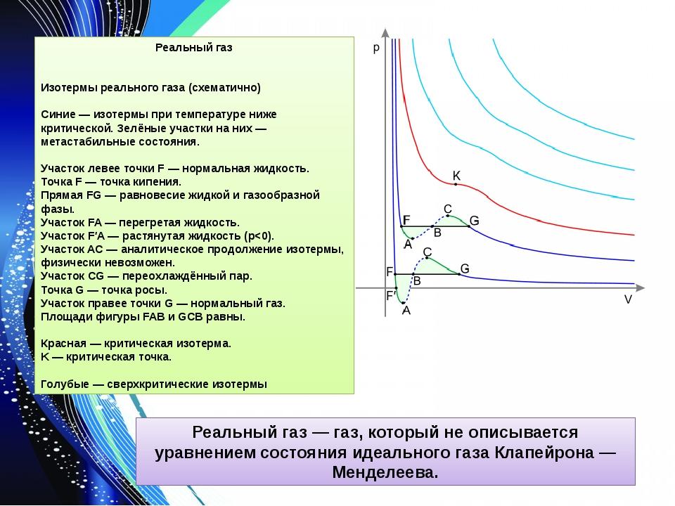 Реальный газ — газ, который не описывается уравнением состояния идеального га...