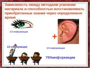 1/3 информации 75%информации 1/2 информации 1/4 информации + Зависимость межд