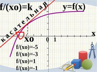 x 0 1 y xo y=f(x) к а с а т е л ь н а я f/(xo)=-5 f/(xo)=-3 f/(xo)=1 f/(xo)=