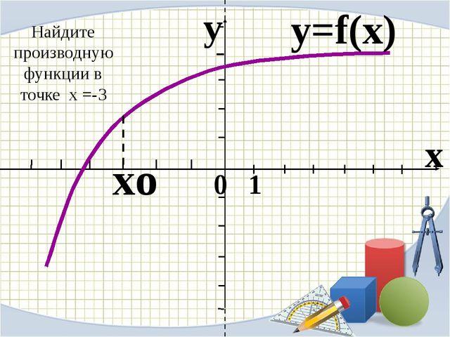x 0 1 y xo y=f(x) Найдите производную функции в точке х =-3
