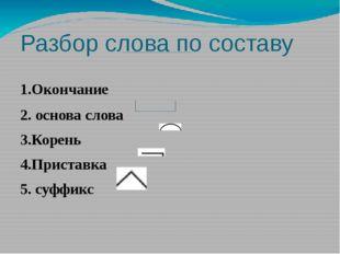 Разбор слова по составу 1.Окончание  2. основа слова 3.Корень 4.Приставка 5.