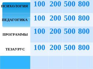 ПСИХОЛОГИЯ100200500800 ПЕДАГОГИКА100200500800 ПРОГРАММЫ100200500