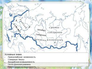 Выход Используемы ресурсы http://festival.1september.ru:8080/articles/564735