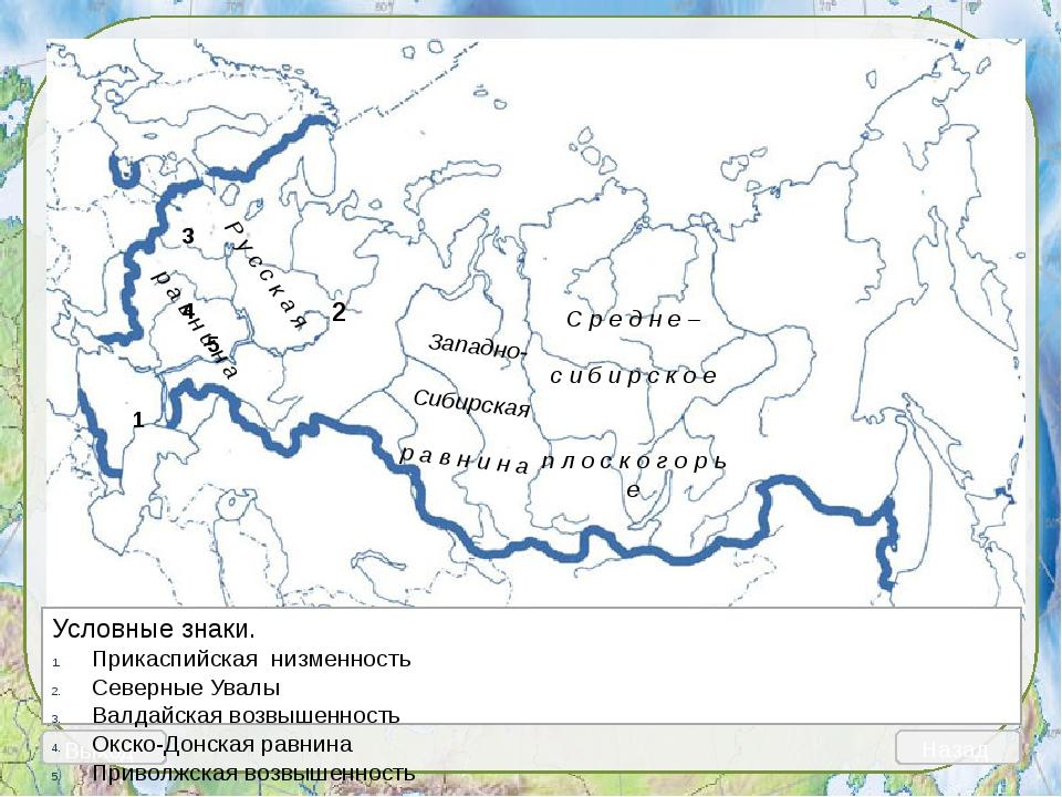 Выход Используемы ресурсы http://festival.1september.ru:8080/articles/564735...