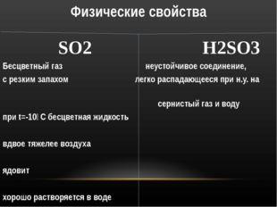 Физические свойства SO2 H2SO3 Бесцветный газ неустойчивое соединение, с резки
