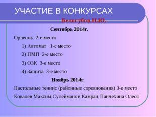 УЧАСТИЕ В КОНКУРСАХ Белогубов Н.Ю. Сентябрь 2014г. Орленок 2-е место 1) Автом