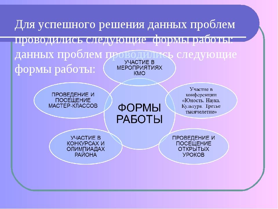 Для успешного решения данных проблем проводились следующие формы работы: данн...
