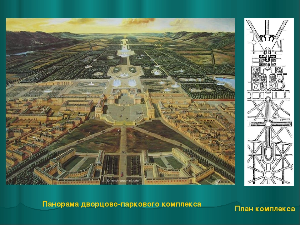 Панорама дворцово-паркового комплекса План комплекса