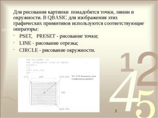 Для рисования картинки понадобятся точки, линии и окружности. В QBASIC для из
