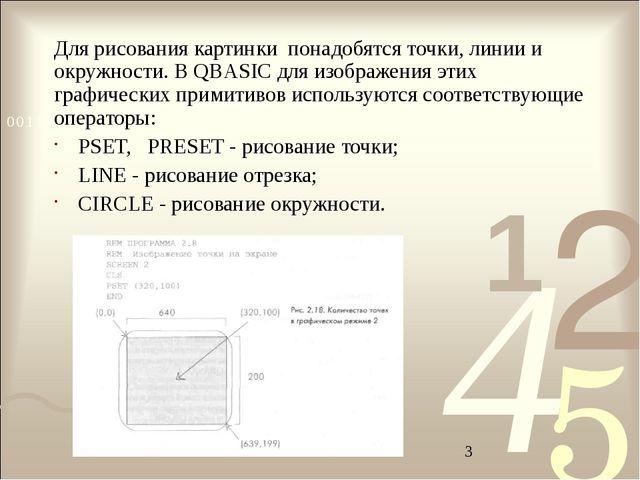 Для рисования картинки понадобятся точки, линии и окружности. В QBASIC для из...