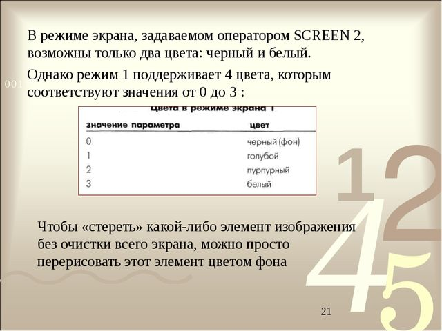 В режиме экрана, задаваемом оператором SCREEN 2, возможны только два цвета: ч...