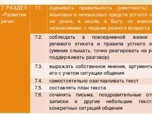 7. РАЗДЕЛ «Развитие речи» 7.1. оценивать правильность (уместность) выбора язы