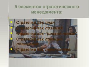 5 элементов стратегического менеджмента: Стратегия как план Стратегия как поз