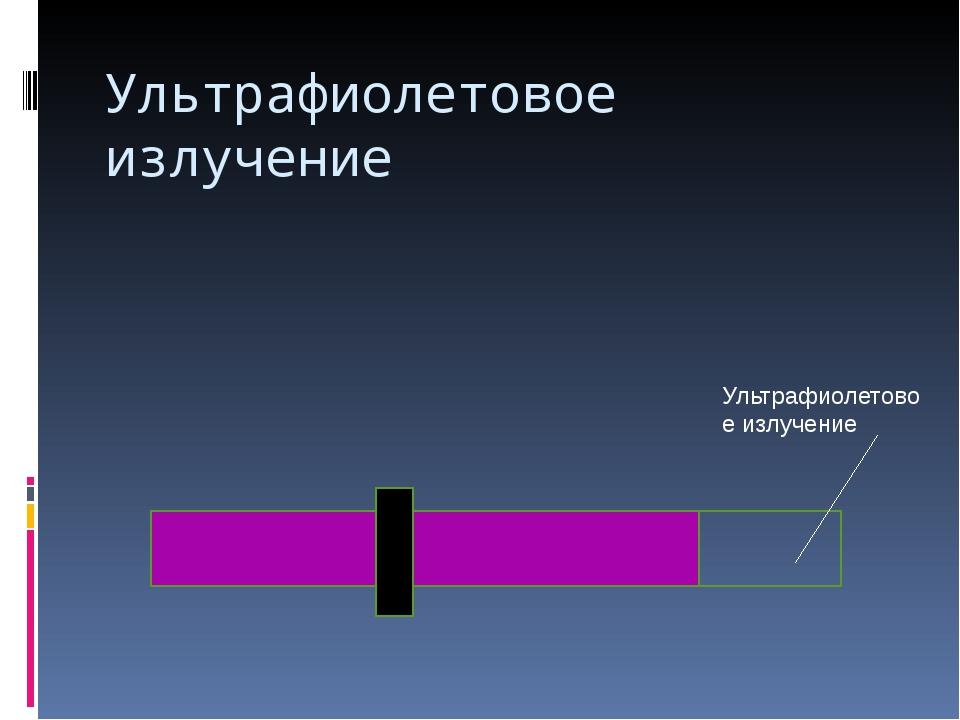 Ультрафиолетовое излучение Ультрафиолетовое излучение