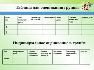 Индивидуальное оценивание в группе Таблица для оценивания группы Груп- пы То