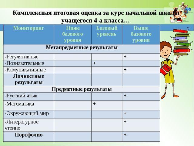 Комплексная итоговая оценка за курс начальной школы учащегося 4-а класса… Мон...