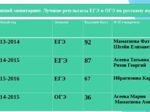 Внешний мониторинг. Лучшие результаты ЕГЭ и ОГЭ по русскому языку №п./п Учеб
