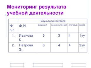 Мониторинг результата учебной деятельности Результаты контроля № п/п Ф.И. вхо