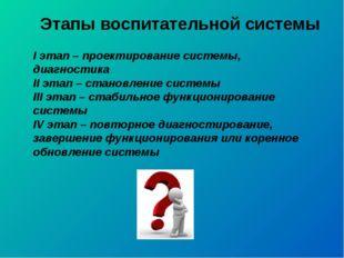 I этап – проектирование системы, диагностика II этап – становление системы II