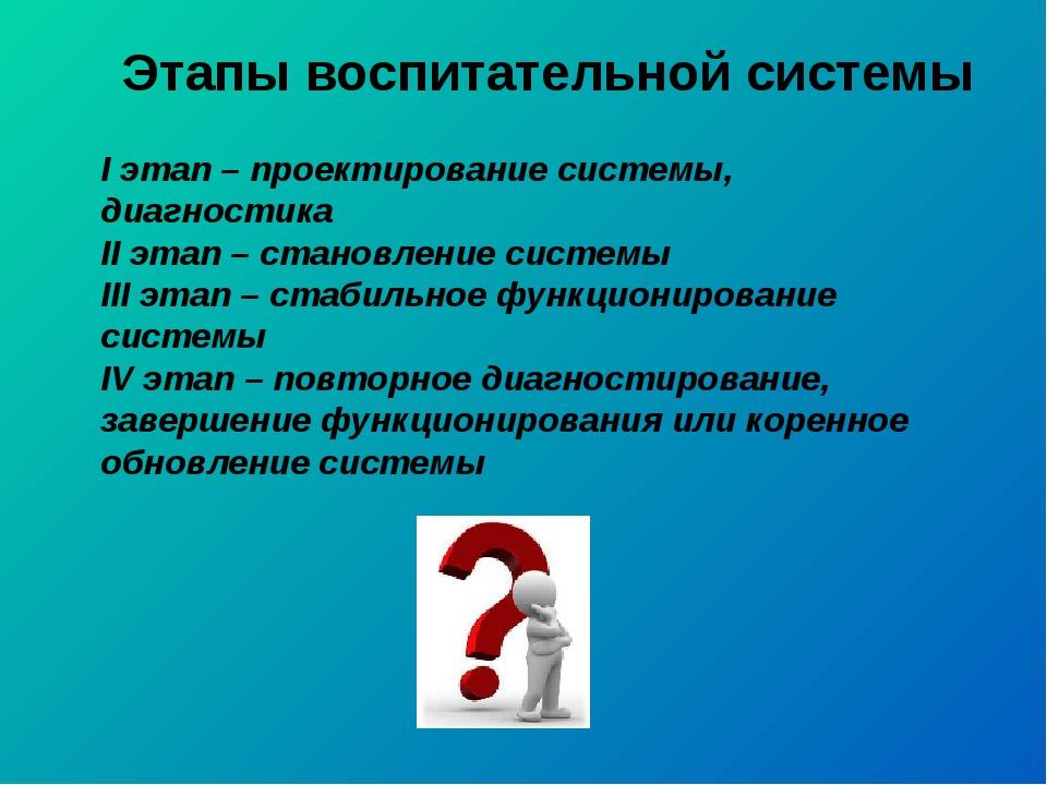 I этап – проектирование системы, диагностика II этап – становление системы II...